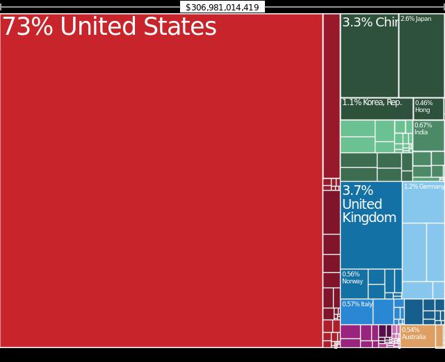 where does india go pdf