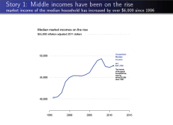 Story 1 Middle incomes have been on the rise
