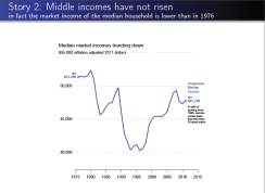 Story 2 Middle income have not risen